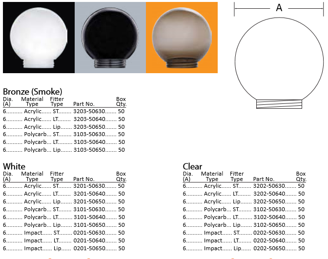 small globe outdoor lighting at diffuser specialist .com